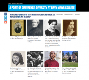 A page from the Pensby Interns' digital exhibit, a timeline of diversity at Bryn Mawr College