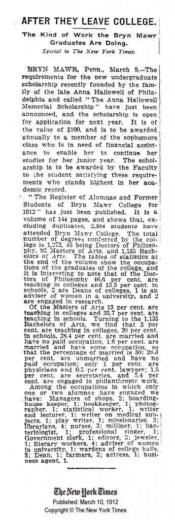 March 10 1912 NYT After They Leave College