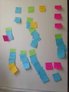Mapping Scalar paths in post-its